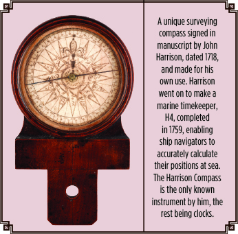 Unique Surveying Compass