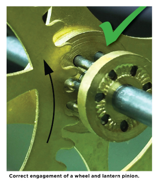 Correct engagement of a wheel and lantern pinion.
