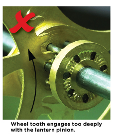 Wheel tooth engages too deeply with the lantern pinion.
