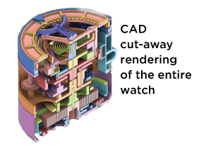 CAD-Cut-Away