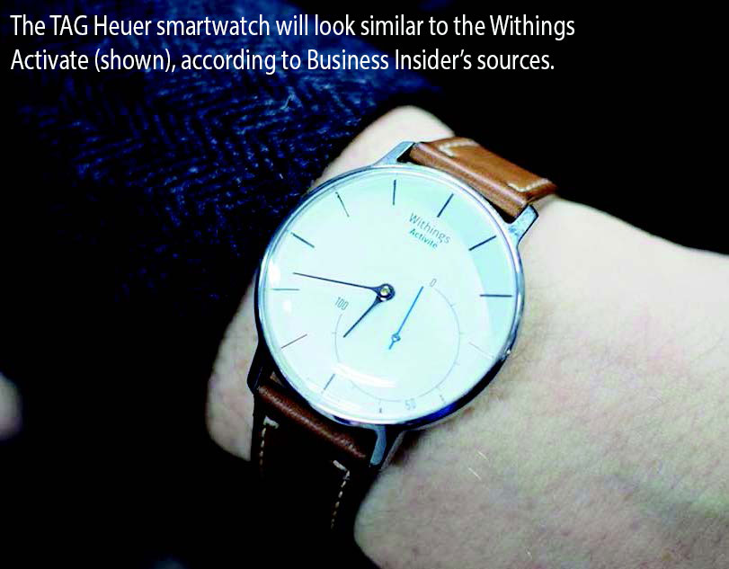 The Withings Activate Watch