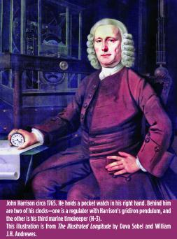 John Harrison circa 1765