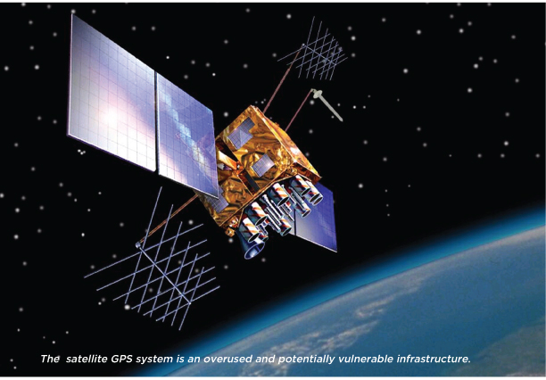 The Satelite GPS system is an overused and potentially vulnerable infrastructure.