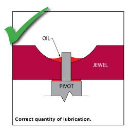 CorrectQtyofLubrication[1]