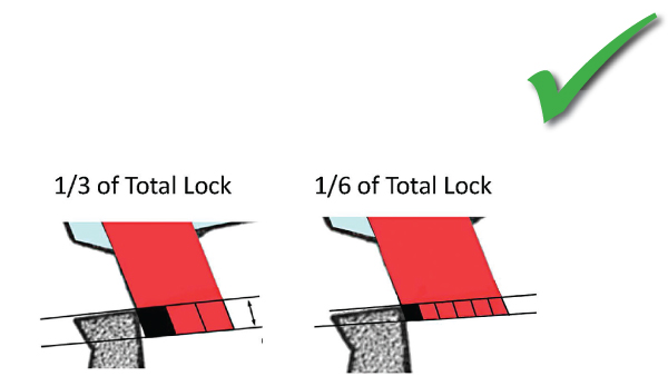 If drop and total lock are equal for the entry and exit stones, so will e the run to the banking.